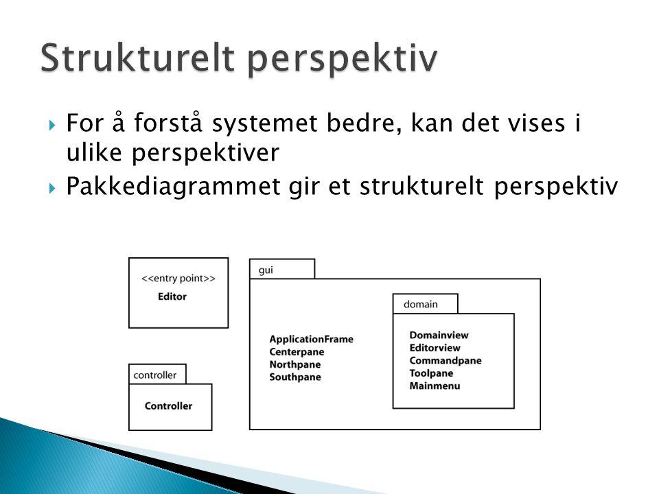  For å forstå systemet bedre, kan det vises i ulike perspektiver  Pakkediagrammet gir et strukturelt perspektiv