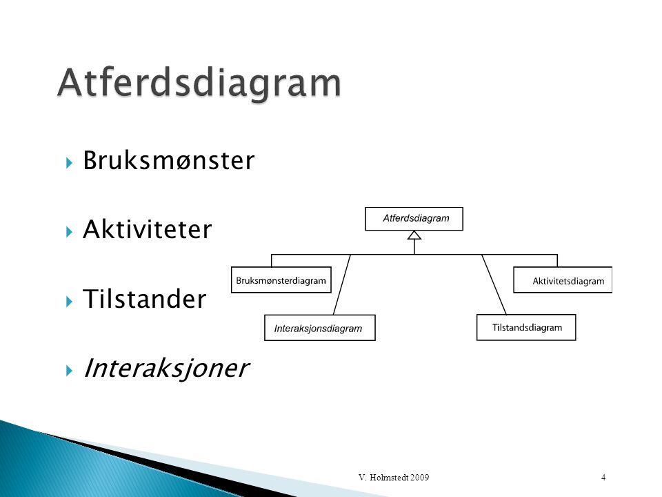  Sekvensdiagram  Tidsdelingsdiagram  Interaksjonsoversikt  Kommunikasjonsdiagram 5V.