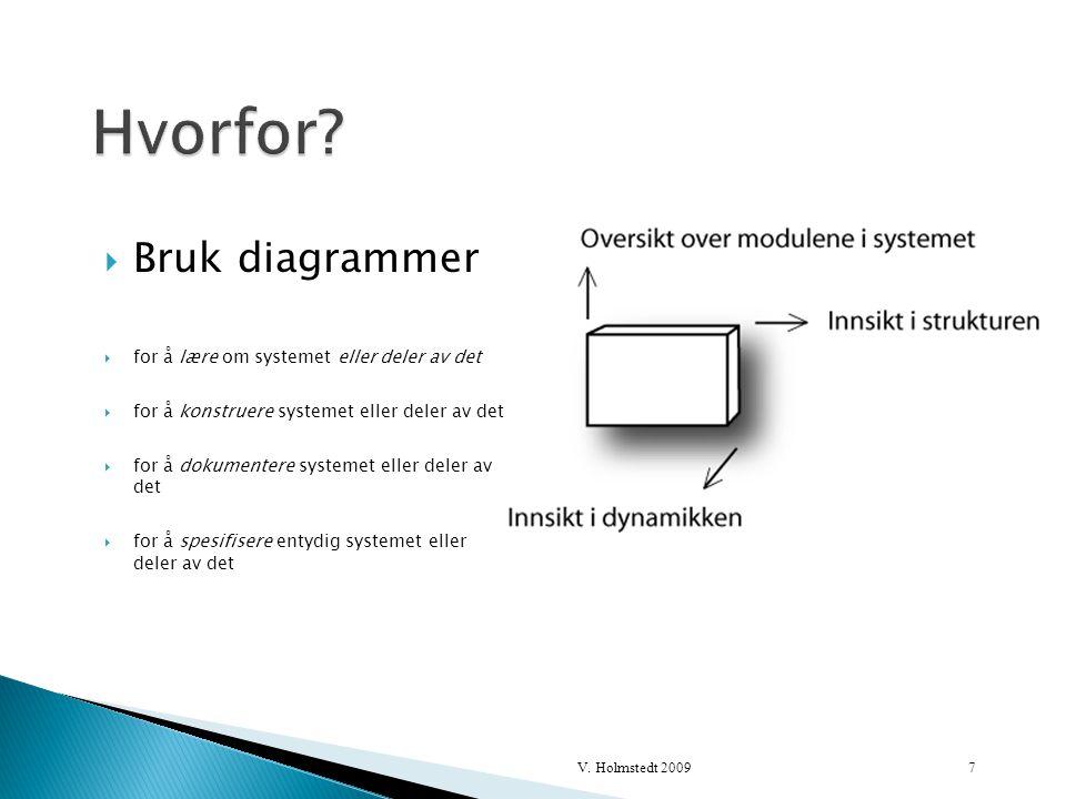  Bruk diagrammer  for å lære om systemet eller deler av det  for å konstruere systemet eller deler av det  for å dokumentere systemet eller deler av det  for å spesifisere entydig systemet eller deler av det 7V.