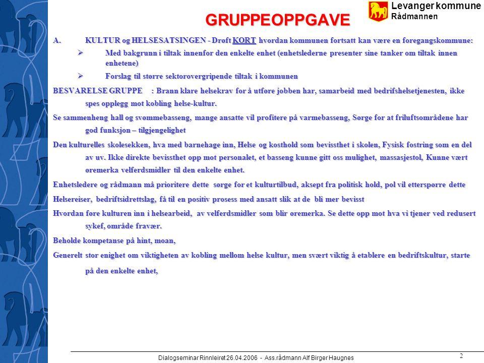 Levanger kommune Rådmannen Dialogseminar Rinnleiret 26.04.2006 - Ass.rådmann Alf Birger Haugnes 3GRUPPEOPPGAVE B.INVESTERINGSBEHOV - Drøft  nødvendige investeringstiltak i økonomiplanperioden – større investerings, jfr.