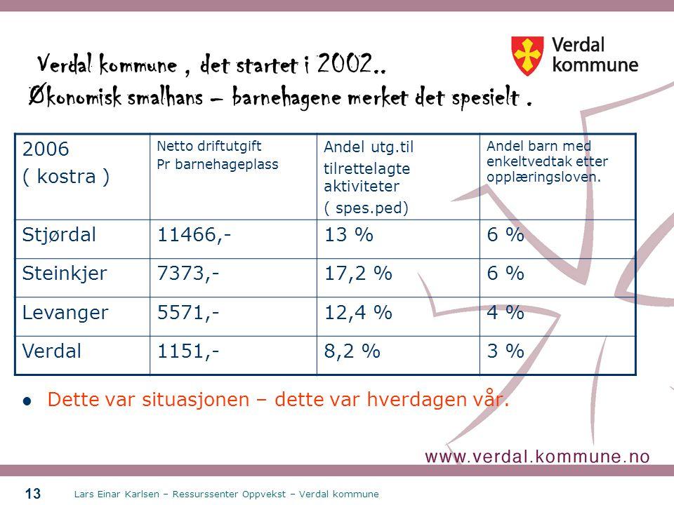 Lars Einar Karlsen – Ressurssenter Oppvekst – Verdal kommune 13 Verdal kommune, det startet i 2002.. Økonomisk smalhans – barnehagene merket det spesi