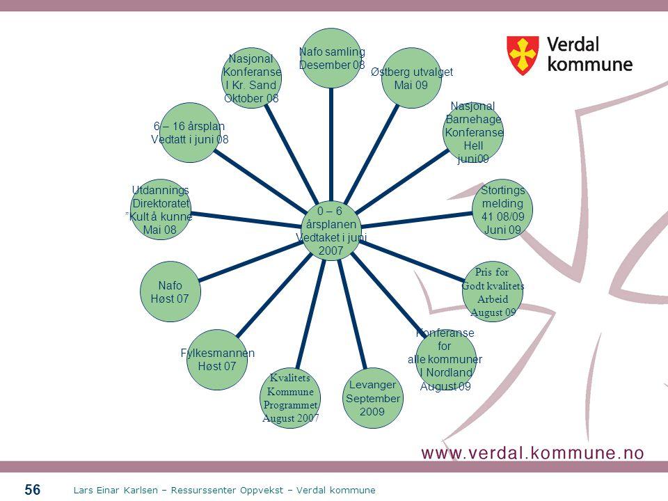Lars Einar Karlsen – Ressurssenter Oppvekst – Verdal kommune 56 0 – 6 årsplanen Vedtaket i juni 2007 Nafo samling Desember 08 Østberg utvalget Mai 09