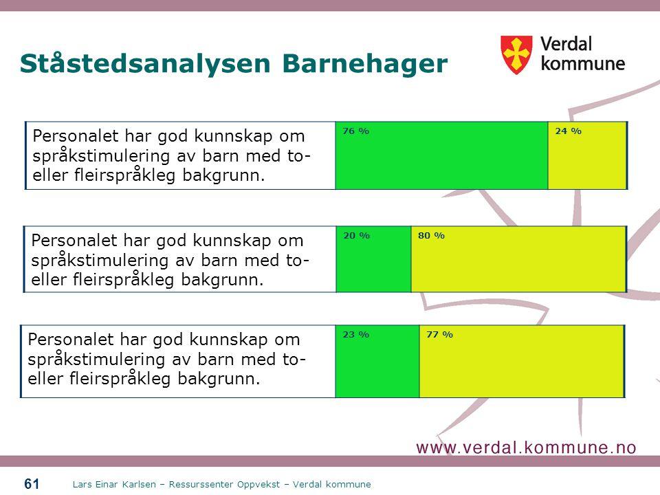 Lars Einar Karlsen – Ressurssenter Oppvekst – Verdal kommune 61 Ståstedsanalysen Barnehager Personalet har god kunnskap om språkstimulering av barn me