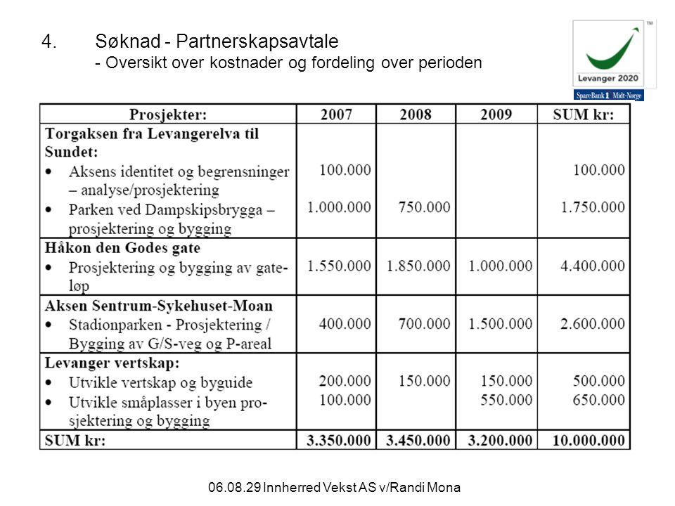 06.08.29 Innherred Vekst AS v/Randi Mona 4.Søknad - Partnerskapsavtale - Oversikt over kostnader og fordeling over perioden