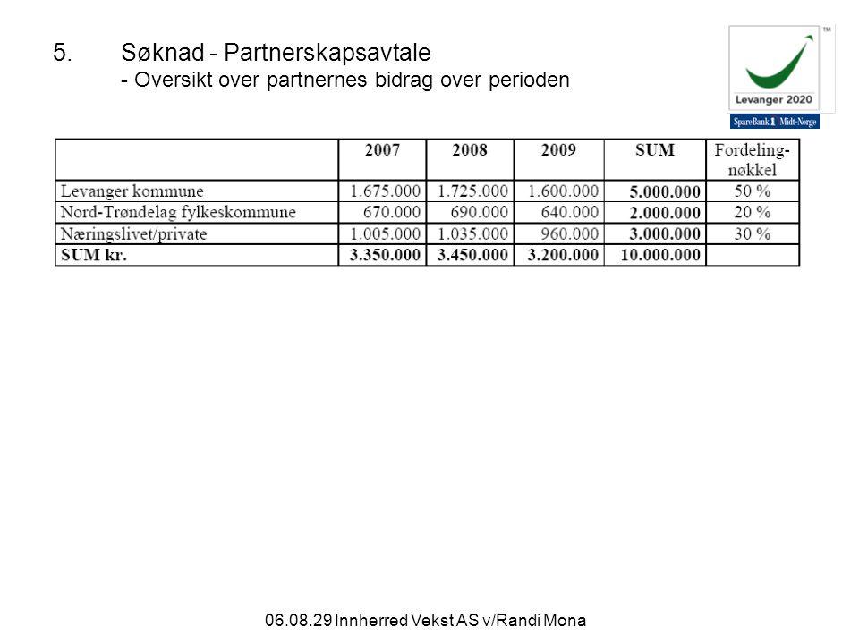 06.08.29 Innherred Vekst AS v/Randi Mona 5.Søknad - Partnerskapsavtale - Oversikt over partnernes bidrag over perioden