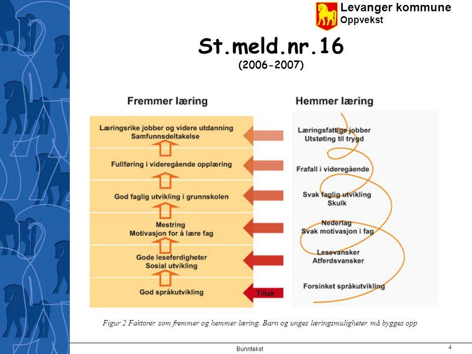 Levanger kommune Oppvekst Bunntekst 5 St.meld.nr.16 (2006-2007) Figur 3 Utvikling i bruk av spesialundervisning etter alder på eleven.