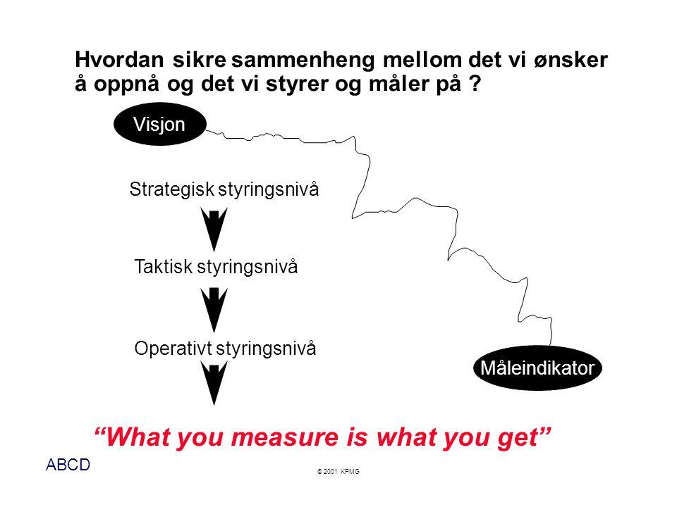 ABCD © 2001 KPMG Hvordan sikre sammenheng mellom det vi ønsker å oppnå og det vi styrer og måler på .
