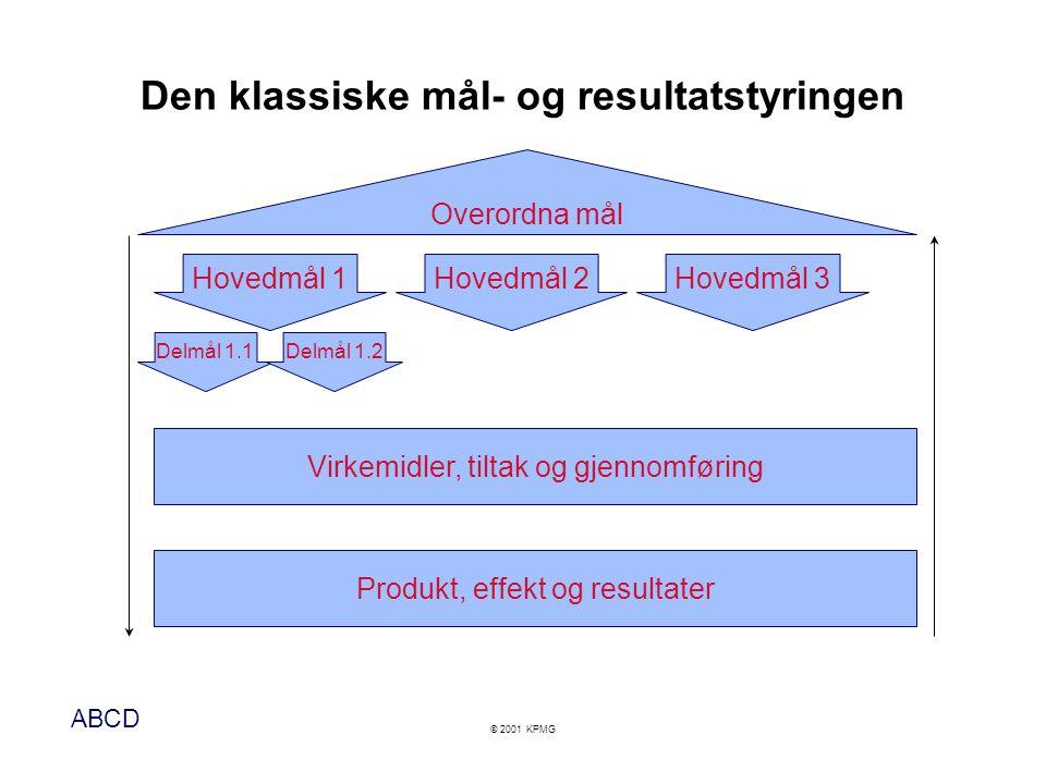 ABCD © 2001 KPMG Den klassiske mål- og resultatstyringen Overordna mål Hovedmål 1Hovedmål 2Hovedmål 3 Delmål 1.1Delmål 1.2 Virkemidler, tiltak og gjennomføring Produkt, effekt og resultater Målfastsettelse Resultatvurdering
