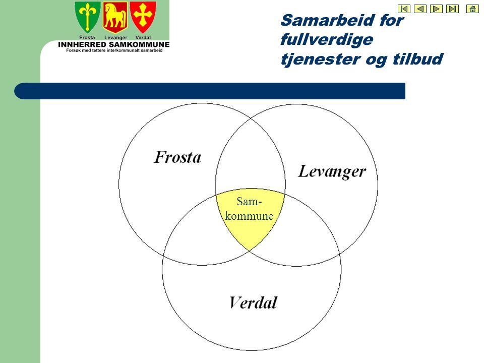 Samarbeid for fullverdige tjenester og tilbud Sam- kommune
