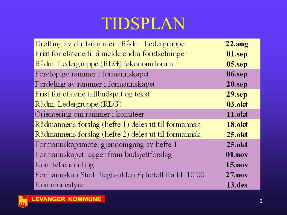 LEVANGER KOMMUNE 1 Forslag til budsjett 2001 Økonomiplan 2001-2004 Presentasjon pr 01.11.2001 Bla med PageDown/Up eller museklikk !