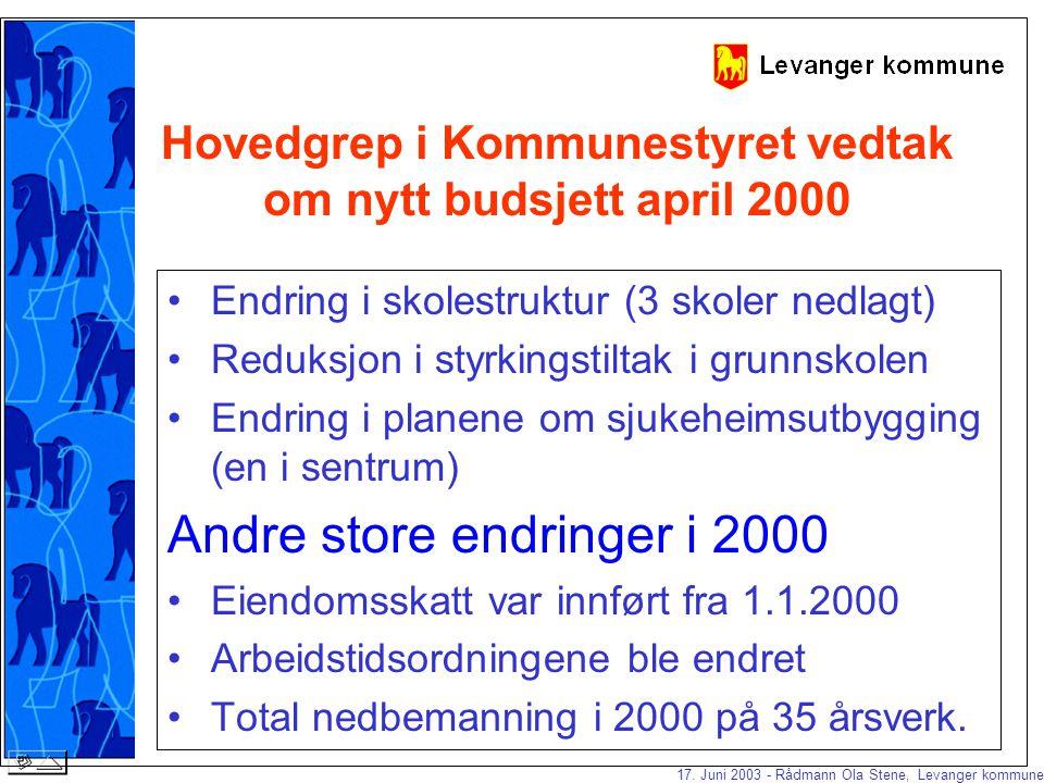 17. Juni 2003 - Rådmann Ola Stene, Levanger kommune Levanger kommune var teknisk konkurs i 2000