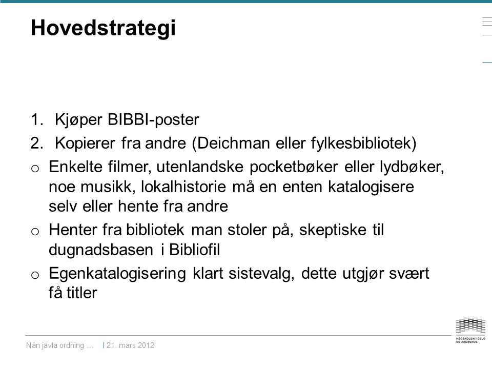 Hovedstrategi 1.Kjøper BIBBI-poster 2.Kopierer fra andre (Deichman eller fylkesbibliotek) o Enkelte filmer, utenlandske pocketbøker eller lydbøker, no