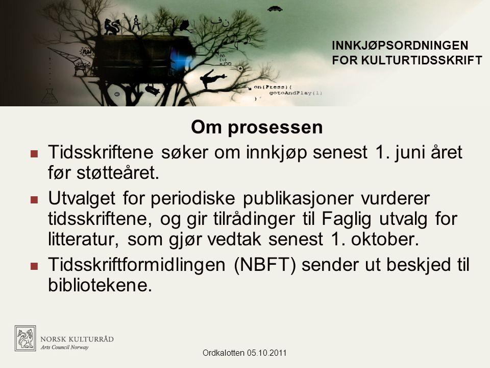 Om prosessen Tidsskriftene søker om innkjøp senest 1.