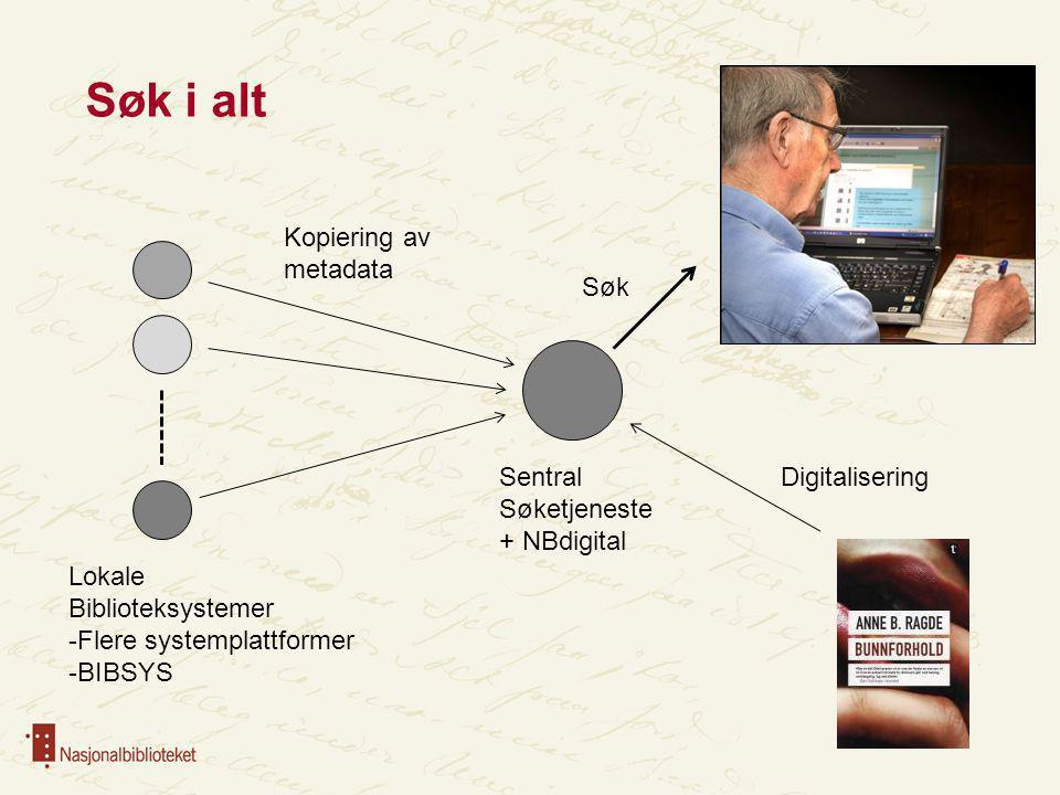 Tilgang til alt - fjernlån Lokale Biblioteksystemer -Flere systemplattformer -BIBSYS NBdigital Låne bok Digital bok