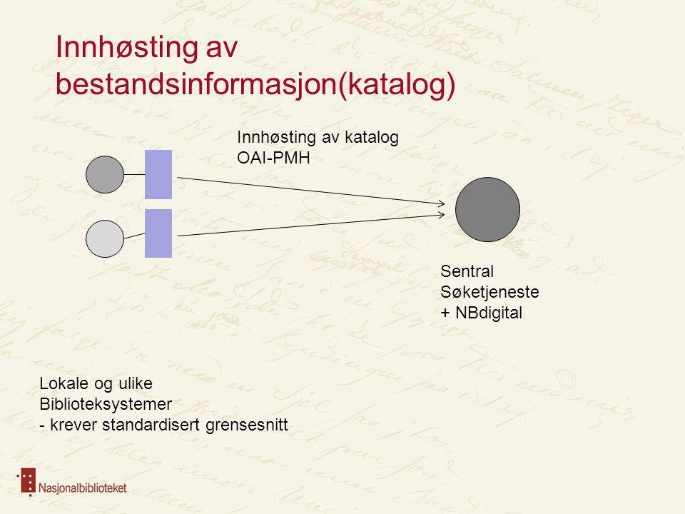 Innhøsting av bestandsinformasjon(katalog) Lokale og ulike Biblioteksystemer - krever standardisert grensesnitt Sentral Søketjeneste + NBdigital Innhø