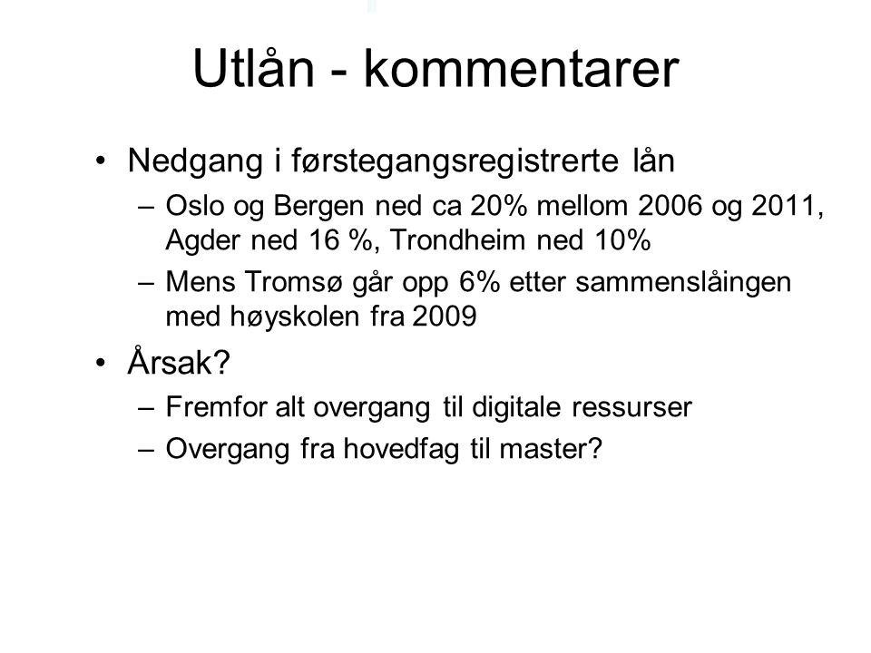 Utlån - kommentarer Nedgang i førstegangsregistrerte lån –Oslo og Bergen ned ca 20% mellom 2006 og 2011, Agder ned 16 %, Trondheim ned 10% –Mens Tromsø går opp 6% etter sammenslåingen med høyskolen fra 2009 Årsak.