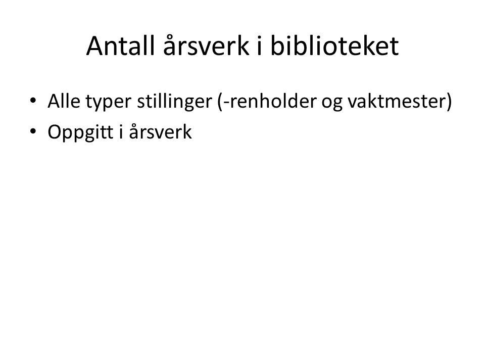 Antall årsverk i biblioteket Alle typer stillinger (-renholder og vaktmester) Oppgitt i årsverk