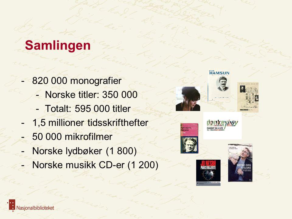 Samlingen -820 000 monografier -Norske titler: 350 000 -Totalt: 595 000 titler -1,5 millioner tidsskrifthefter -50 000 mikrofilmer -Norske lydbøker (1
