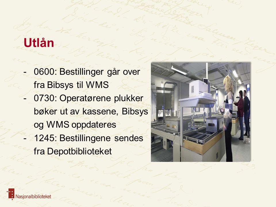 Utlån -0600: Bestillinger går over fra Bibsys til WMS -0730: Operatørene plukker bøker ut av kassene, Bibsys og WMS oppdateres -1245: Bestillingene se