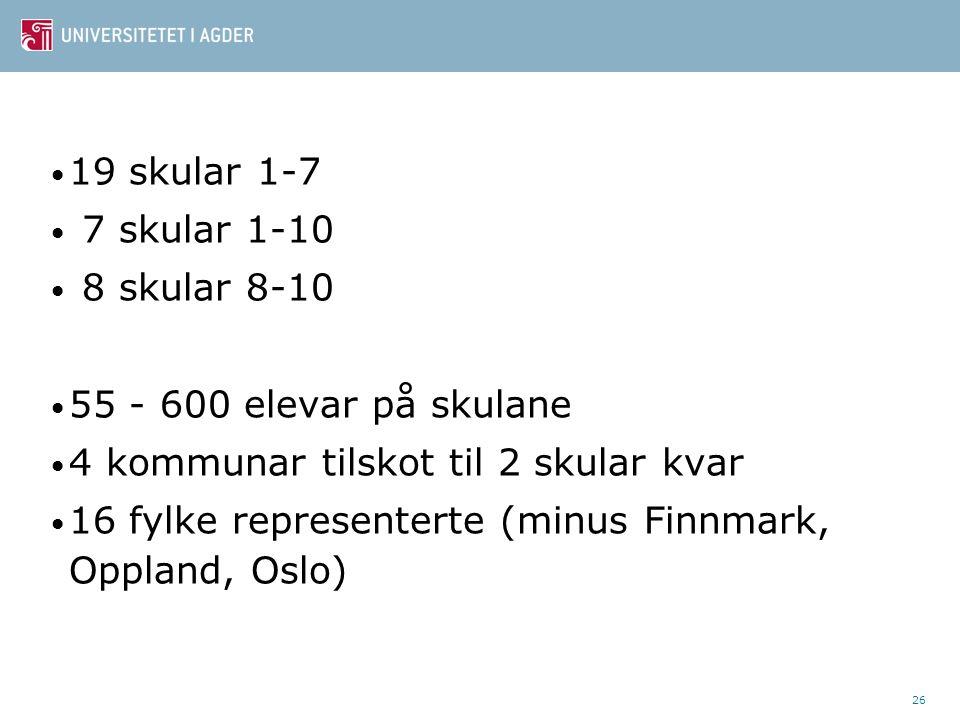 26 19 skular 1-7 7 skular 1-10 8 skular 8-10 55 - 600 elevar på skulane 4 kommunar tilskot til 2 skular kvar 16 fylke representerte (minus Finnmark, O