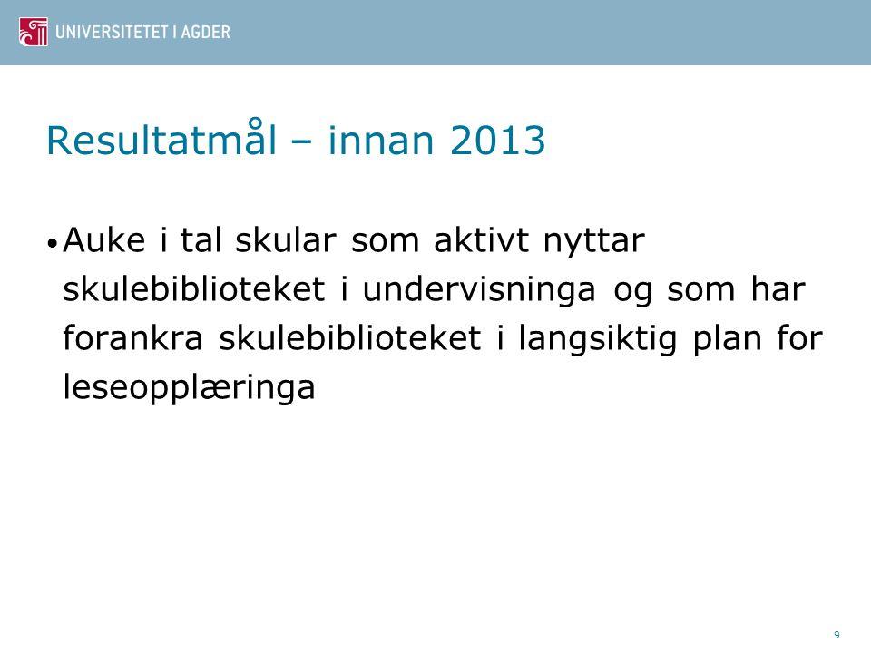 Resultatmål – innan 2013 Etablert modellar for systematisk bruk av skulebibliotek i opplæringa www.skolebibliotek.uia.no 10