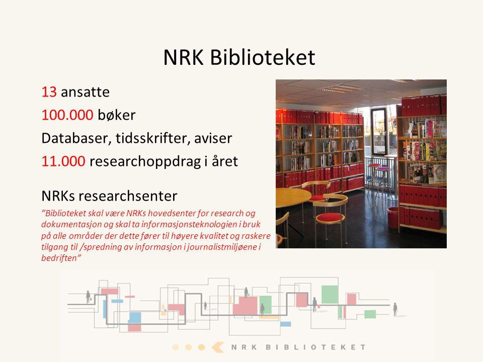 NRK Biblioteket 13 ansatte 100.000 bøker Databaser, tidsskrifter, aviser 11.000 researchoppdrag i året NRKs researchsenter Biblioteket skal være NRKs hovedsenter for research og dokumentasjon og skal ta informasjonsteknologien i bruk på alle områder der dette fører til høyere kvalitet og raskere tilgang til /spredning av informasjon i journalistmiljøene i bedriften