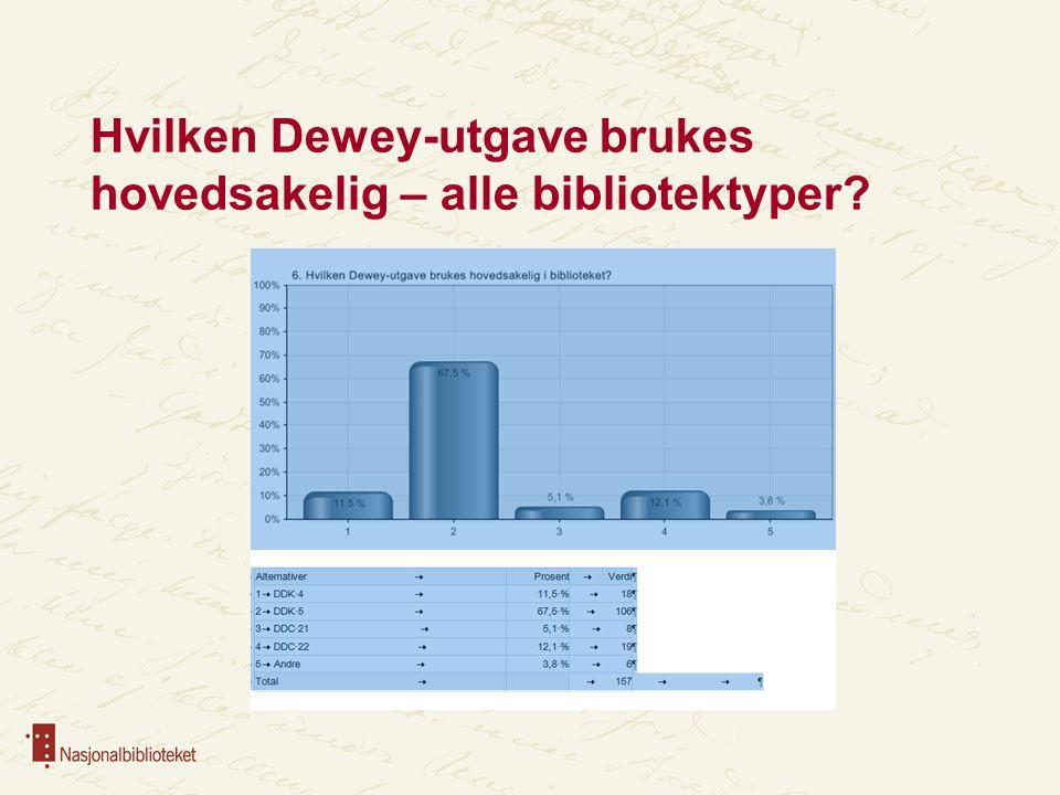 Hvilken Dewey-utgave brukes hovedsakelig – alle bibliotektyper?