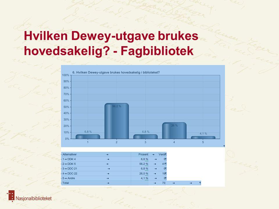 Hvilken Dewey-utgave brukes hovedsakelig - Folkebibliotek