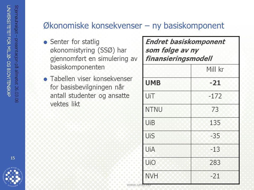 UNIVERSITETET FOR MILJØ- OG BIOVITENSKAP www.umb.no Stjernøutvalget – presentasjon på allmøtet 26.03.08 15 Økonomiske konsekvenser – ny basiskomponent