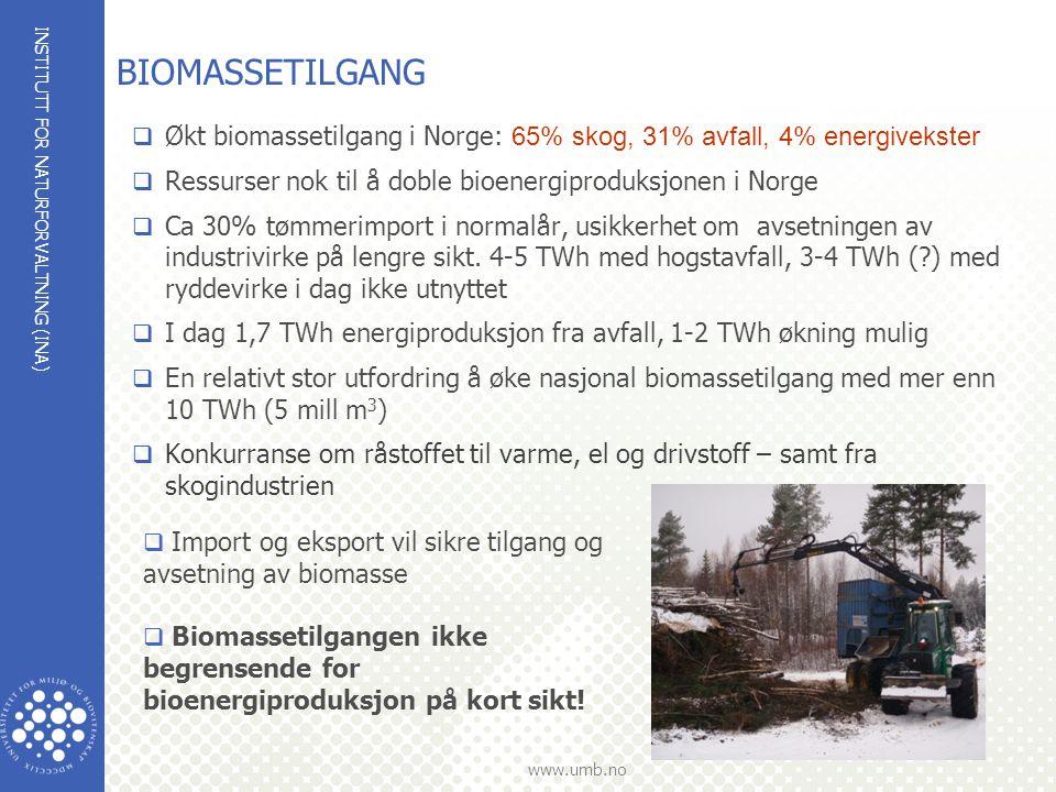 INSTITUTT FOR NATURFORVALTNING (INA) www.umb.no BIOMASSETILGANG  Økt biomassetilgang i Norge: 65% skog, 31% avfall, 4% energivekster  Ressurser nok