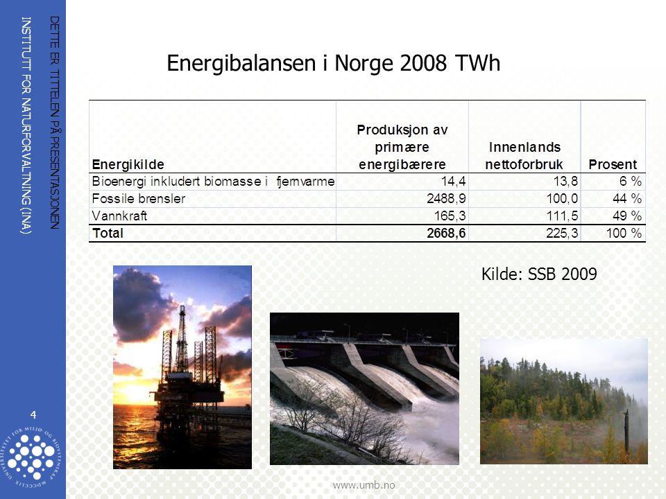 INSTITUTT FOR NATURFORVALTNING (INA) www.umb.no DETTE ER TITTELEN PÅ PRESENTASJONEN 4 Energibalansen i Norge 2008 TWh Kilde: SSB 2009