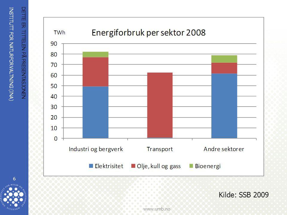 INSTITUTT FOR NATURFORVALTNING (INA) www.umb.no DETTE ER TITTELEN PÅ PRESENTASJONEN 6 Kilde: SSB 2009