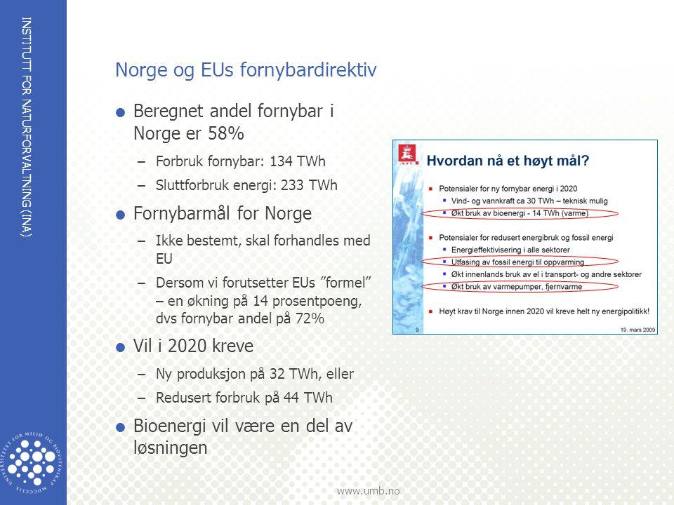 INSTITUTT FOR NATURFORVALTNING (INA) www.umb.no Norge og EUs fornybardirektiv  Beregnet andel fornybar i Norge er 58% –Forbruk fornybar: 134 TWh –Slu