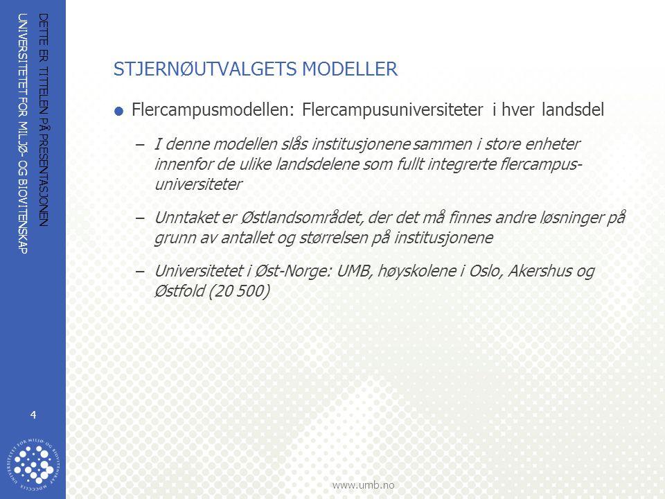 UNIVERSITETET FOR MILJØ- OG BIOVITENSKAP www.umb.no DETTE ER TITTELEN PÅ PRESENTASJONEN 4 STJERNØUTVALGETS MODELLER  Flercampusmodellen: Flercampusuniversiteter i hver landsdel –I denne modellen slås institusjonene sammen i store enheter innenfor de ulike landsdelene som fullt integrerte flercampus- universiteter –Unntaket er Østlandsområdet, der det må finnes andre løsninger på grunn av antallet og størrelsen på institusjonene –Universitetet i Øst-Norge: UMB, høyskolene i Oslo, Akershus og Østfold (20 500)