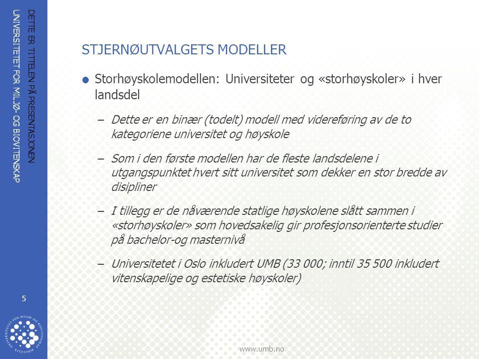 UNIVERSITETET FOR MILJØ- OG BIOVITENSKAP www.umb.no DETTE ER TITTELEN PÅ PRESENTASJONEN 5 STJERNØUTVALGETS MODELLER  Storhøyskolemodellen: Universiteter og «storhøyskoler» i hver landsdel –Dette er en binær (todelt) modell med videreføring av de to kategoriene universitet og høyskole –Som i den første modellen har de fleste landsdelene i utgangspunktet hvert sitt universitet som dekker en stor bredde av disipliner –I tillegg er de nåværende statlige høyskolene slått sammen i «storhøyskoler» som hovedsakelig gir profesjonsorienterte studier på bachelor-og masternivå –Universitetet i Oslo inkludert UMB (33 000; inntil 35 500 inkludert vitenskapelige og estetiske høyskoler)