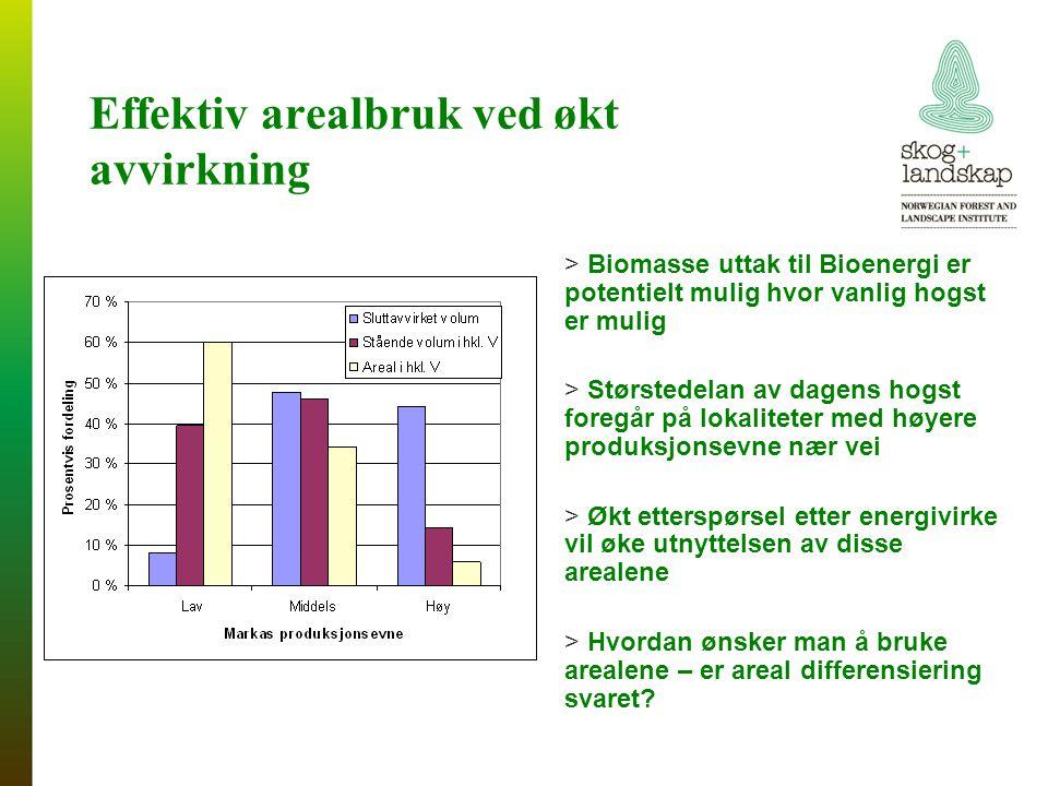 Effektiv arealbruk ved økt avvirkning > Biomasse uttak til Bioenergi er potentielt mulig hvor vanlig hogst er mulig > Størstedelan av dagens hogst foregår på lokaliteter med høyere produksjonsevne nær vei > Økt etterspørsel etter energivirke vil øke utnyttelsen av disse arealene > Hvordan ønsker man å bruke arealene – er areal differensiering svaret?