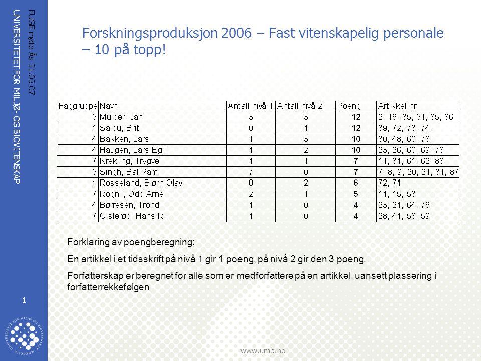 UNIVERSITETET FOR MILJØ- OG BIOVITENSKAP www.umb.no FUGE møte Ås 21.03.07 1 Forskningsproduksjon 2006 – Fast vitenskapelig personale – 10 på topp! For