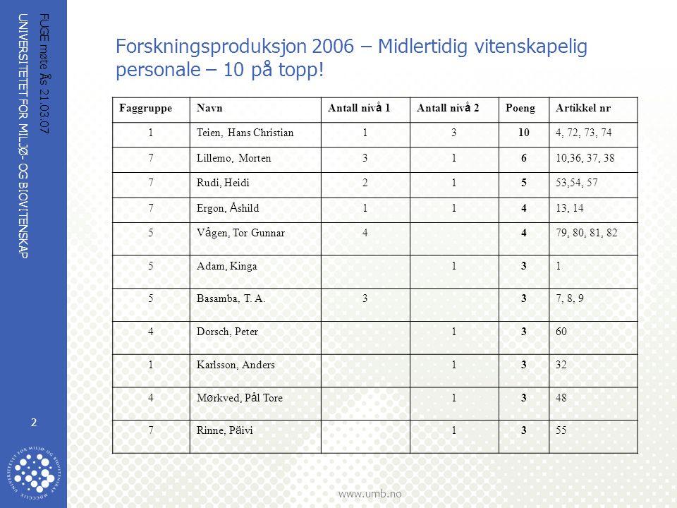 UNIVERSITETET FOR MILJØ- OG BIOVITENSKAP www.umb.no FUGE møte Ås 21.03.07 2 Forskningsproduksjon 2006 – Midlertidig vitenskapelig personale – 10 på to