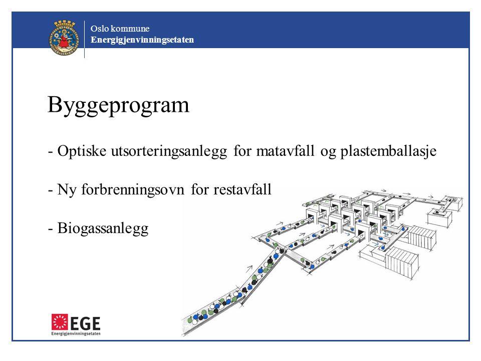 Oslo kommune Energigjenvinningsetaten Byggeprogram - Optiske utsorteringsanlegg for matavfall og plastemballasje - Ny forbrenningsovn for restavfall -