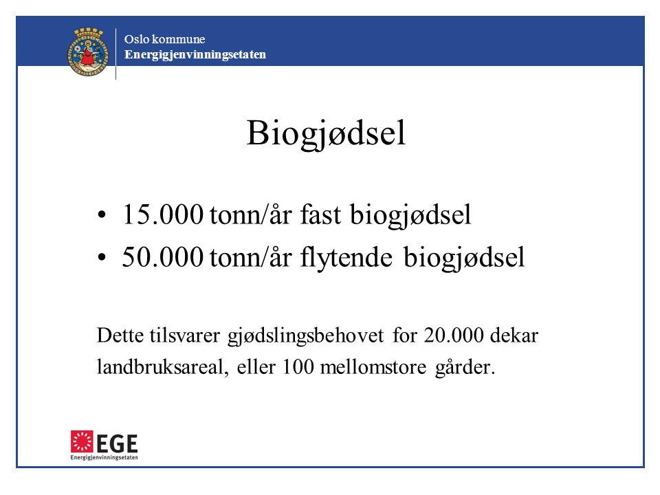 Oslo kommune Energigjenvinningsetaten Biogjødsel 15.000 tonn/år fast biogjødsel 50.000 tonn/år flytende biogjødsel Dette tilsvarer gjødslingsbehovet f