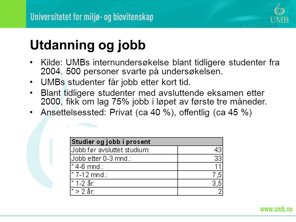 Utdanning og jobb Kilde: UMBs internundersøkelse blant tidligere studenter fra 2004.