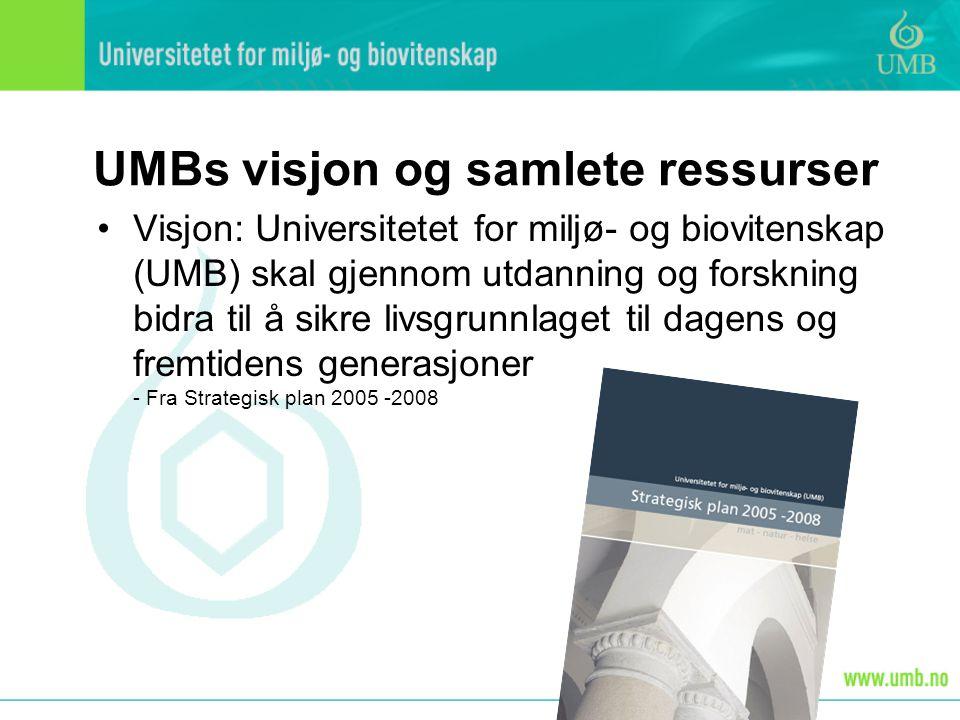 UMBs visjon og samlete ressurser Visjon: Universitetet for miljø- og biovitenskap (UMB) skal gjennom utdanning og forskning bidra til å sikre livsgrunnlaget til dagens og fremtidens generasjoner - Fra Strategisk plan 2005 -2008