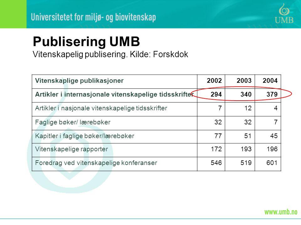 Publisering UMB Vitenskapelig publisering.