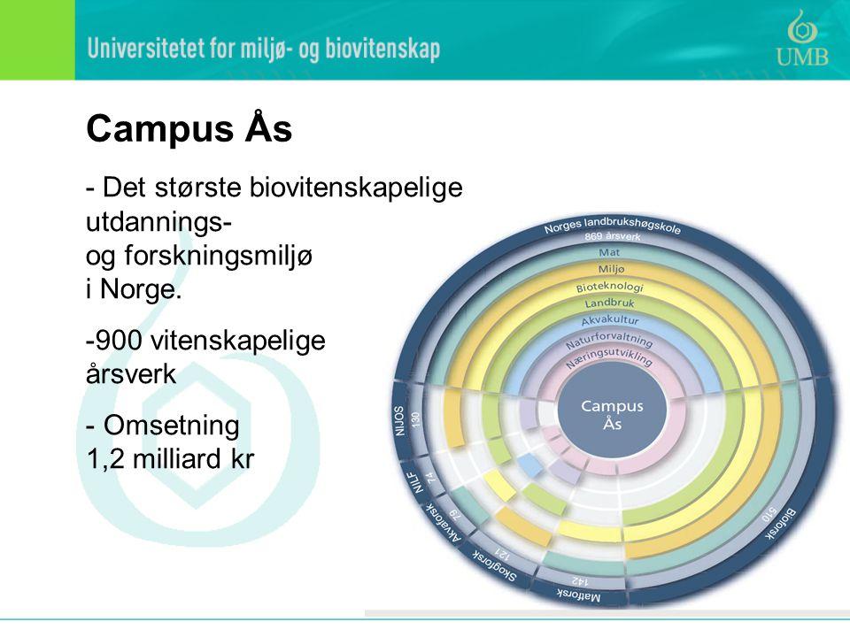 Campus Ås - Det største biovitenskapelige utdannings- og forskningsmiljø i Norge.