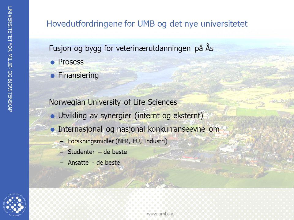 UNIVERSITETET FOR MILJØ- OG BIOVITENSKAP www.umb.no Hovedutfordringene for UMB og det nye universitetet Fusjon og bygg for veterinærutdanningen på Ås