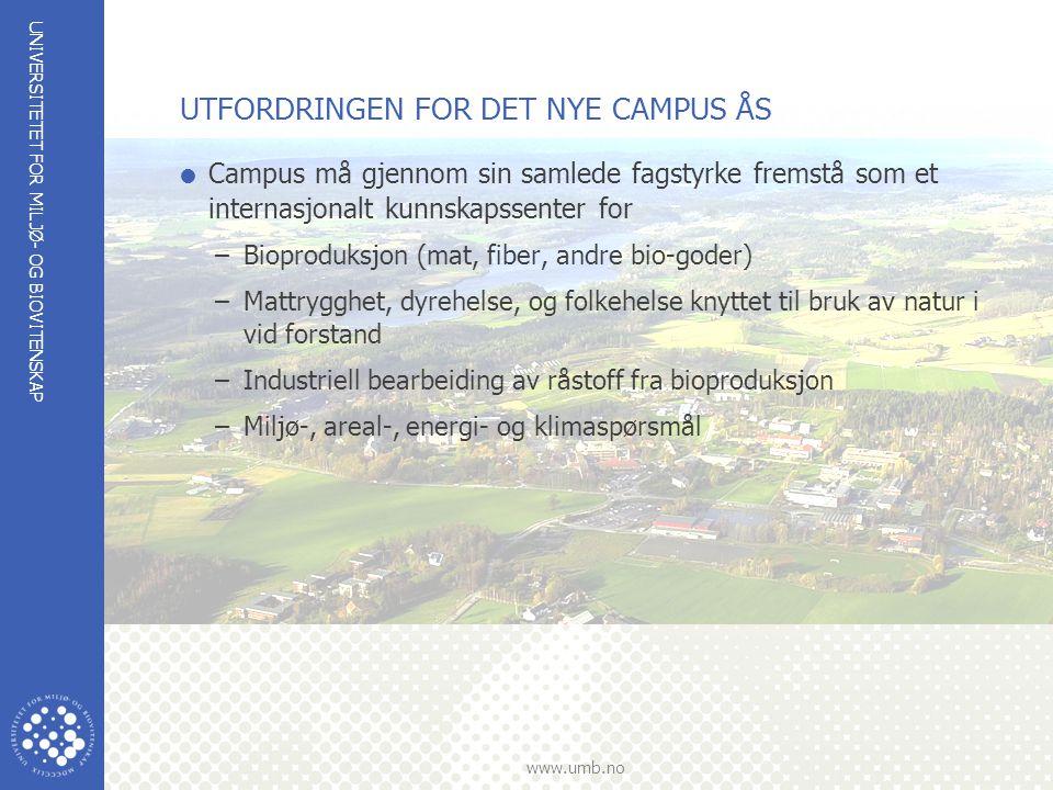 UNIVERSITETET FOR MILJØ- OG BIOVITENSKAP www.umb.no UTFORDRINGEN FOR DET NYE CAMPUS ÅS  Campus må gjennom sin samlede fagstyrke fremstå som et intern