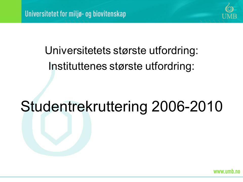Universitetets største utfordring: Instituttenes største utfordring: Studentrekruttering 2006-2010