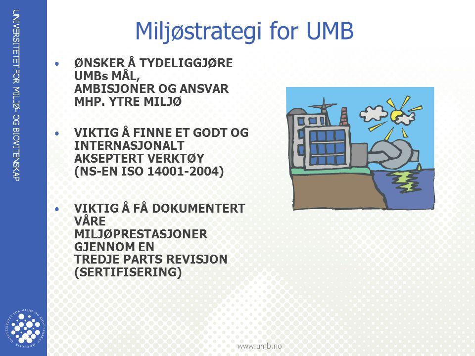 UNIVERSITETET FOR MILJØ- OG BIOVITENSKAP www.umb.no Miljøstrategi for UMB ØNSKER Å TYDELIGGJØRE UMBs MÅL, AMBISJONER OG ANSVAR MHP.