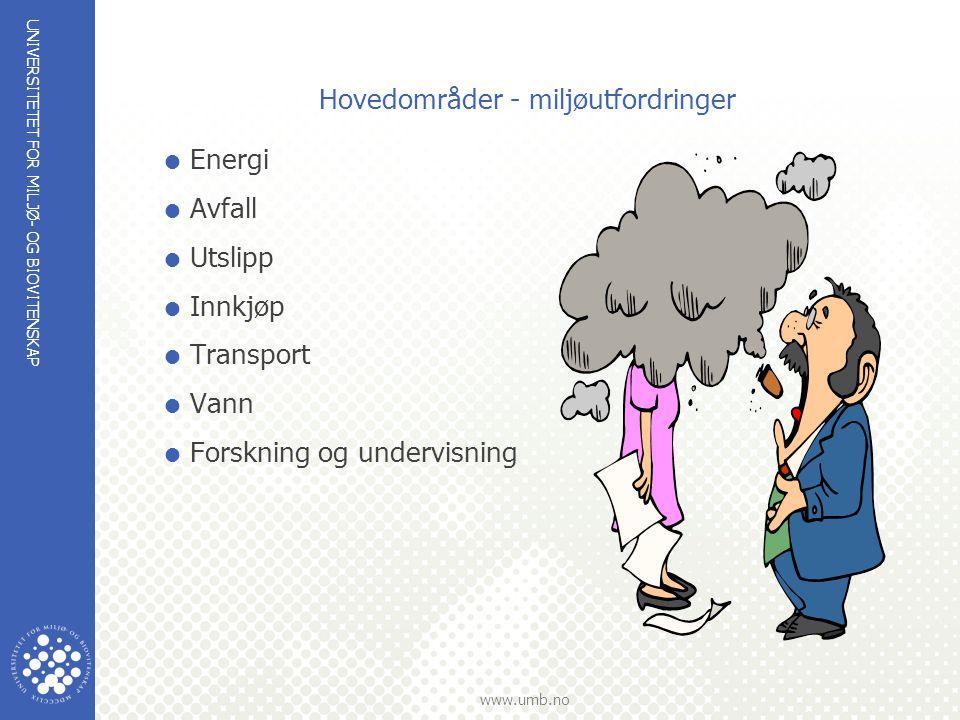 UNIVERSITETET FOR MILJØ- OG BIOVITENSKAP www.umb.no Dokumentasjon Miljø på nett ved UMB: http://intern.umb.no/20784 http://www.umb.no/?avd=29 Lokale nettsider hos institutter og avdelinger Eksterne nettsider: http://www.umb.no/1308 Andre spørsmål: Miljøkoordinator Heikki Fjelldal (heikki.fjelldal@umb.no)heikki.fjelldal@umb.no Tlf.
