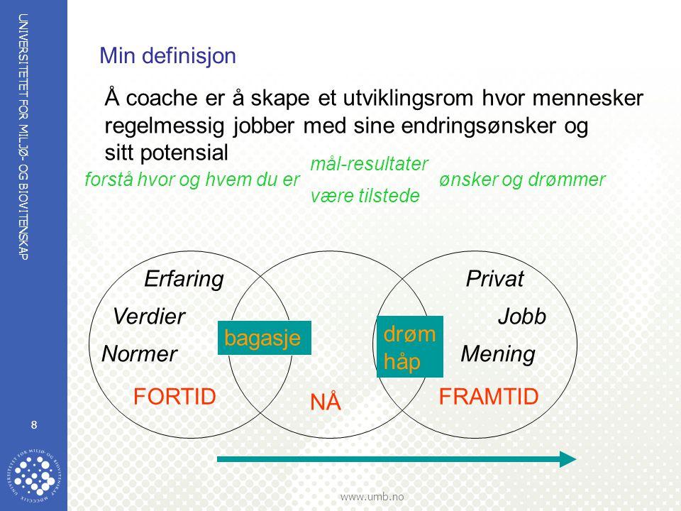 UNIVERSITETET FOR MILJØ- OG BIOVITENSKAP www.umb.no 8 Min definisjon NÅ FRAMTIDFORTID bagasje drøm håp Privat Jobb Mening Erfaring Verdier Normer Å co